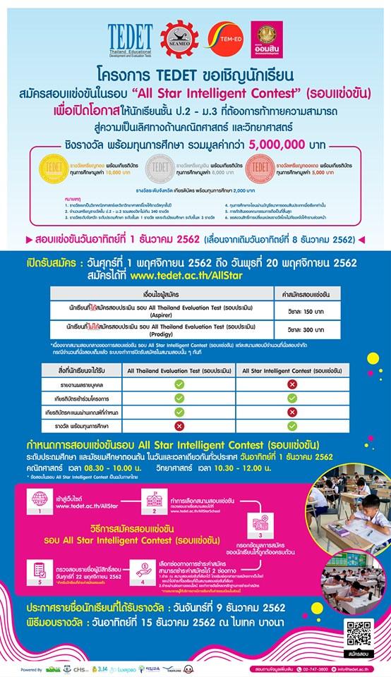 TEDET เปิดสมัครสอบ All Thailand Evaluati..